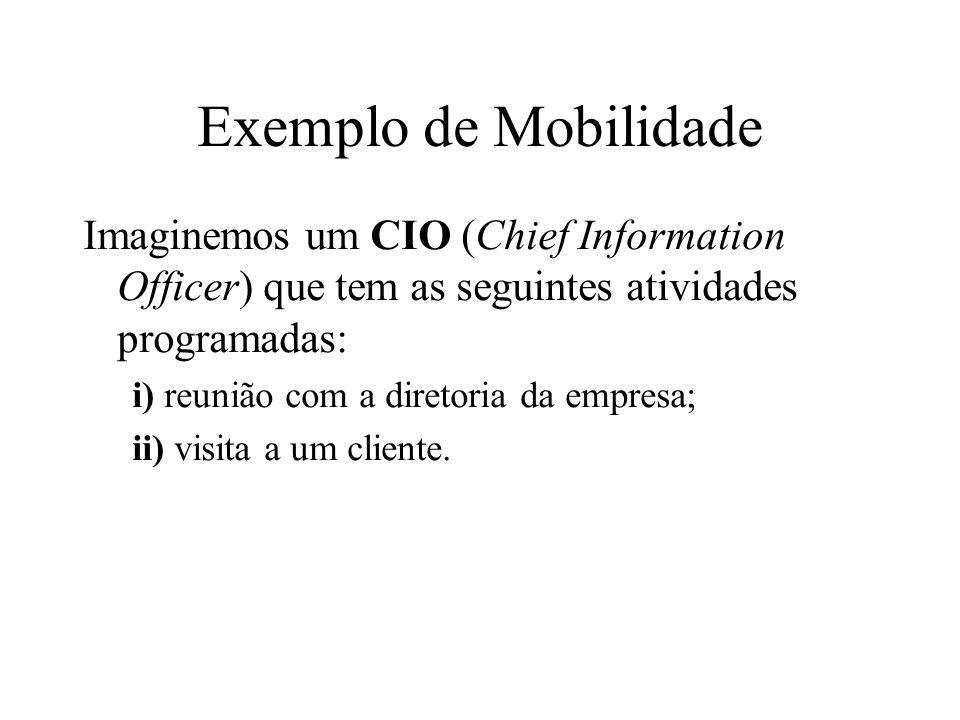 Exemplo de Mobilidade Imaginemos um CIO (Chief Information Officer) que tem as seguintes atividades programadas: