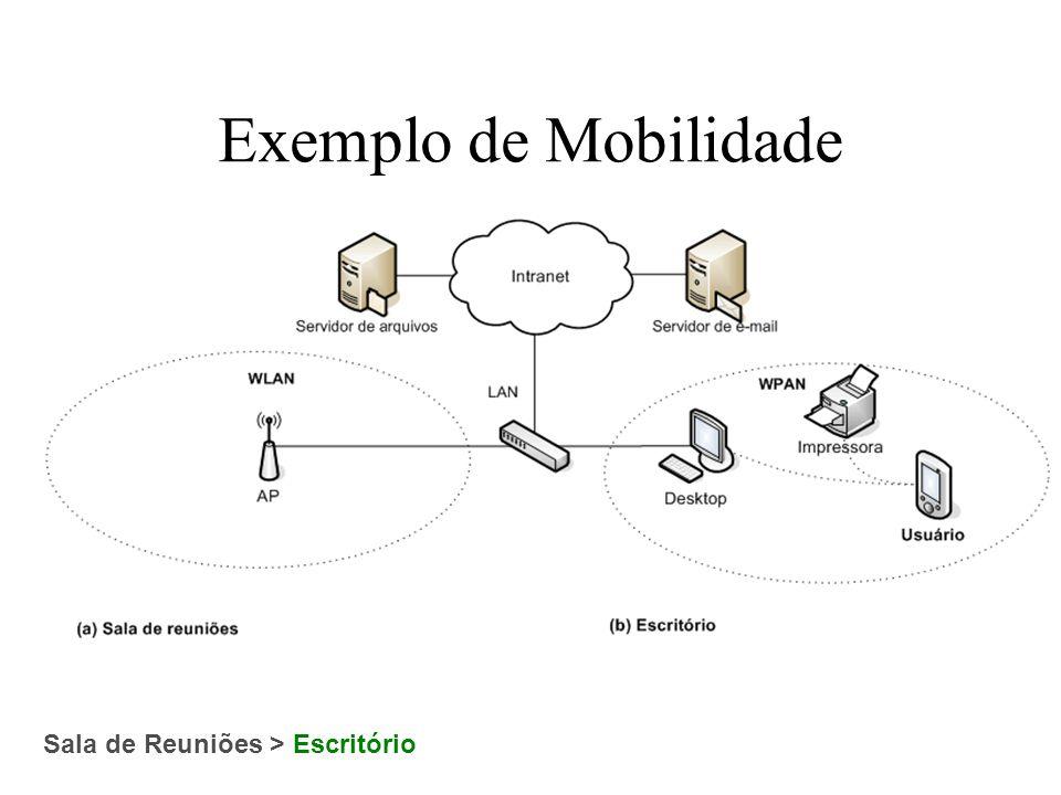Exemplo de Mobilidade Sala de Reuniões > Escritório