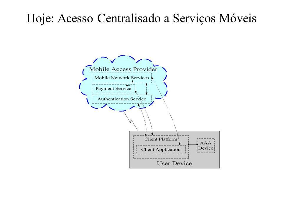 Hoje: Acesso Centralisado a Serviços Móveis