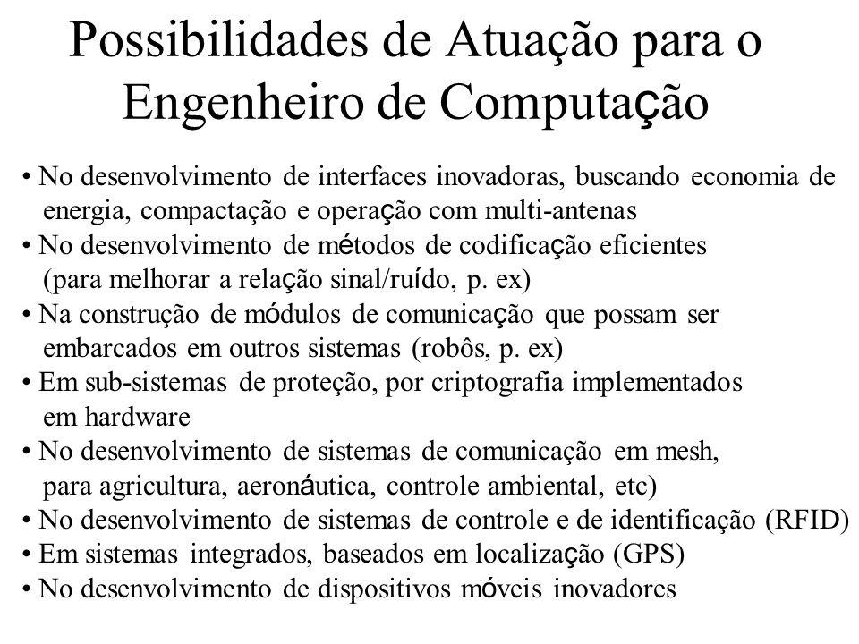 Possibilidades de Atuação para o Engenheiro de Computação