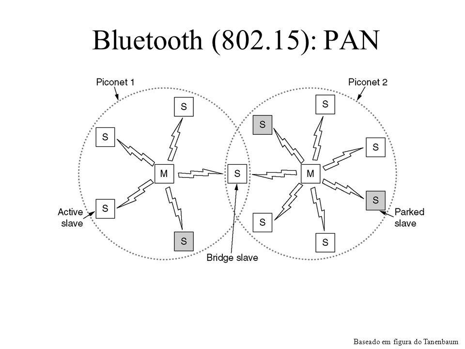 Duas piconets podem ser conectadas para formar uma scatternet.
