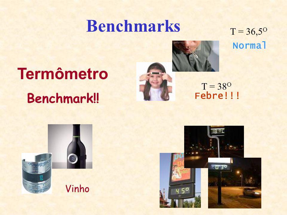 Benchmarks Termômetro Benchmark!! T = 36,5O Normal T = 38O Febre!!!