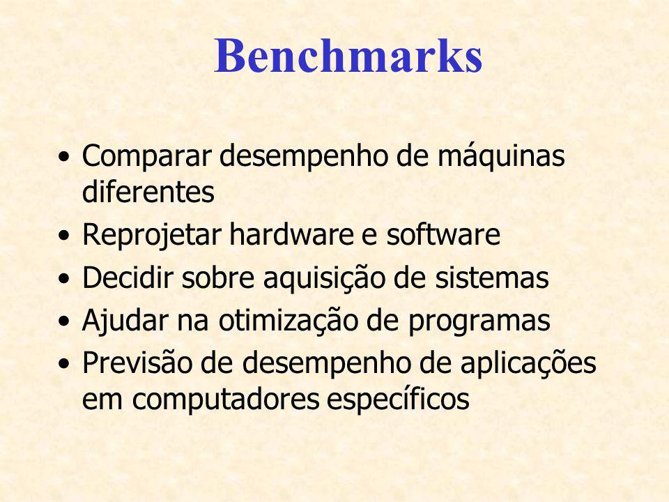 Benchmarks Comparar desempenho de máquinas diferentes