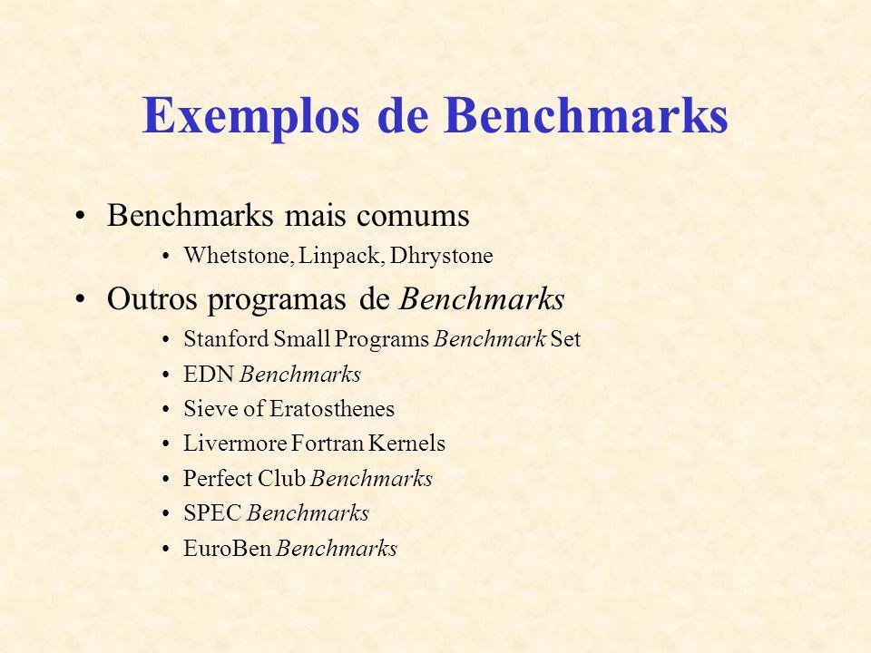 Exemplos de Benchmarks