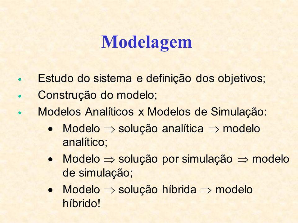 Modelagem Estudo do sistema e definição dos objetivos;