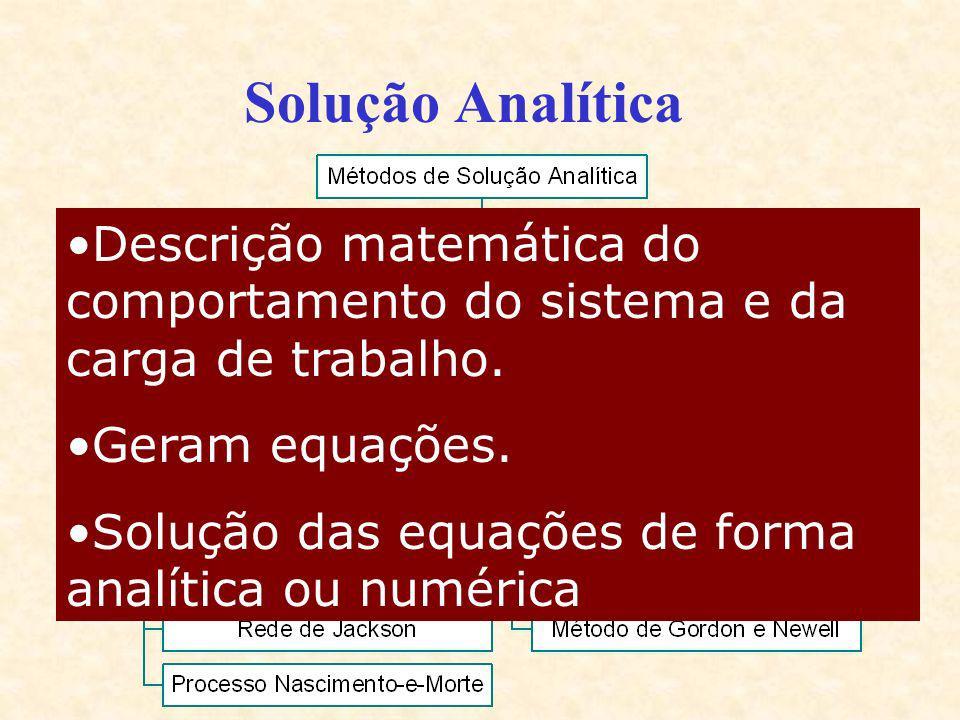 Solução Analítica Descrição matemática do comportamento do sistema e da carga de trabalho. Geram equações.