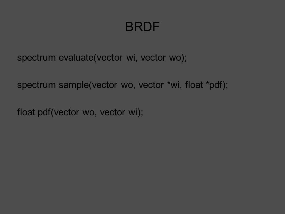 BRDF spectrum evaluate(vector wi, vector wo);