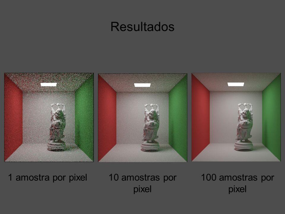Resultados 1 amostra por pixel 10 amostras por pixel