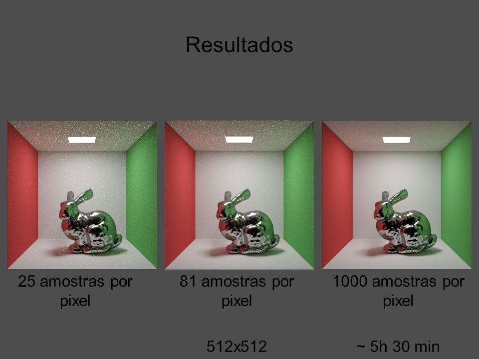 Resultados 25 amostras por pixel 81 amostras por pixel 512x512