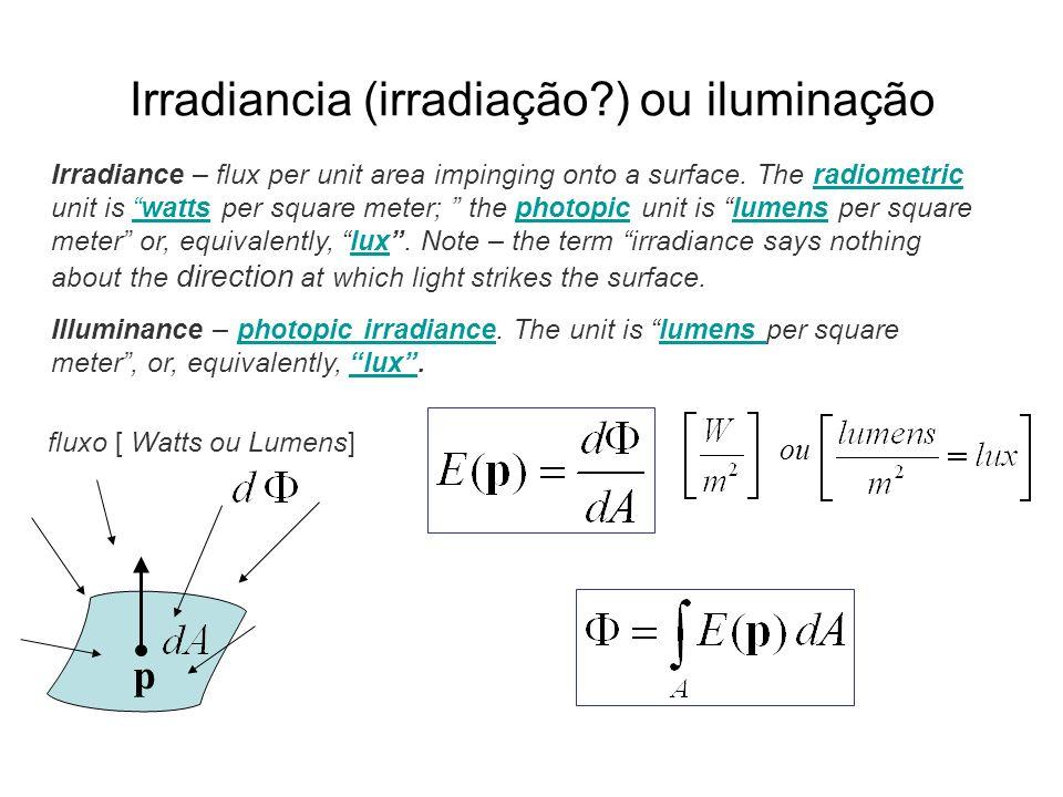 Irradiancia (irradiação ) ou iluminação