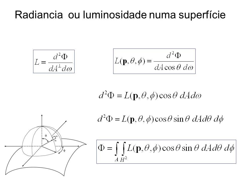 Radiancia ou luminosidade numa superfície