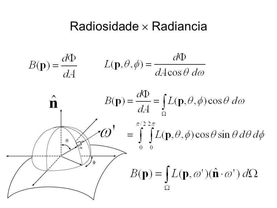 Radiosidade  Radiancia