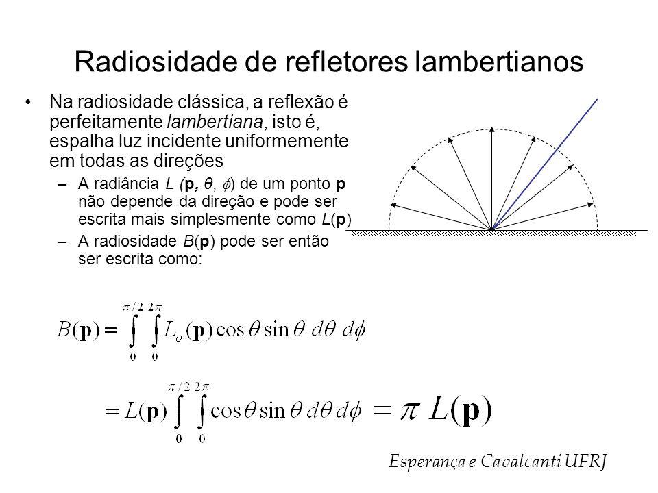 Radiosidade de refletores lambertianos