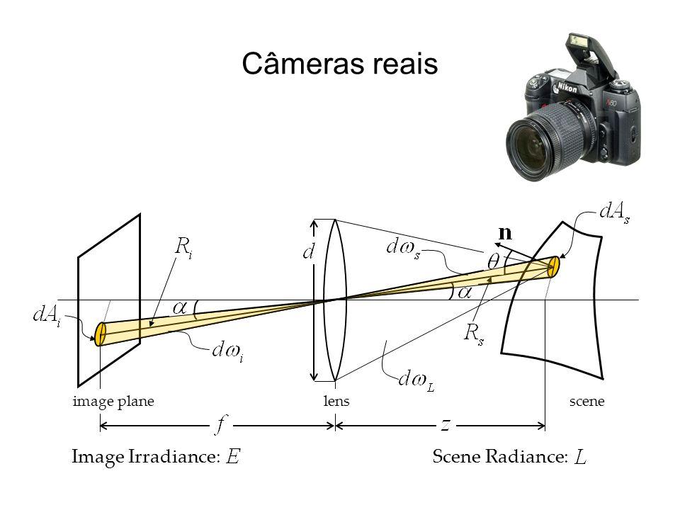 Câmeras reais scene image plane lens Image Irradiance: Scene Radiance: