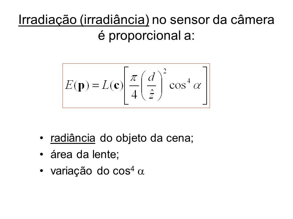 Irradiação (irradiância) no sensor da câmera é proporcional a: