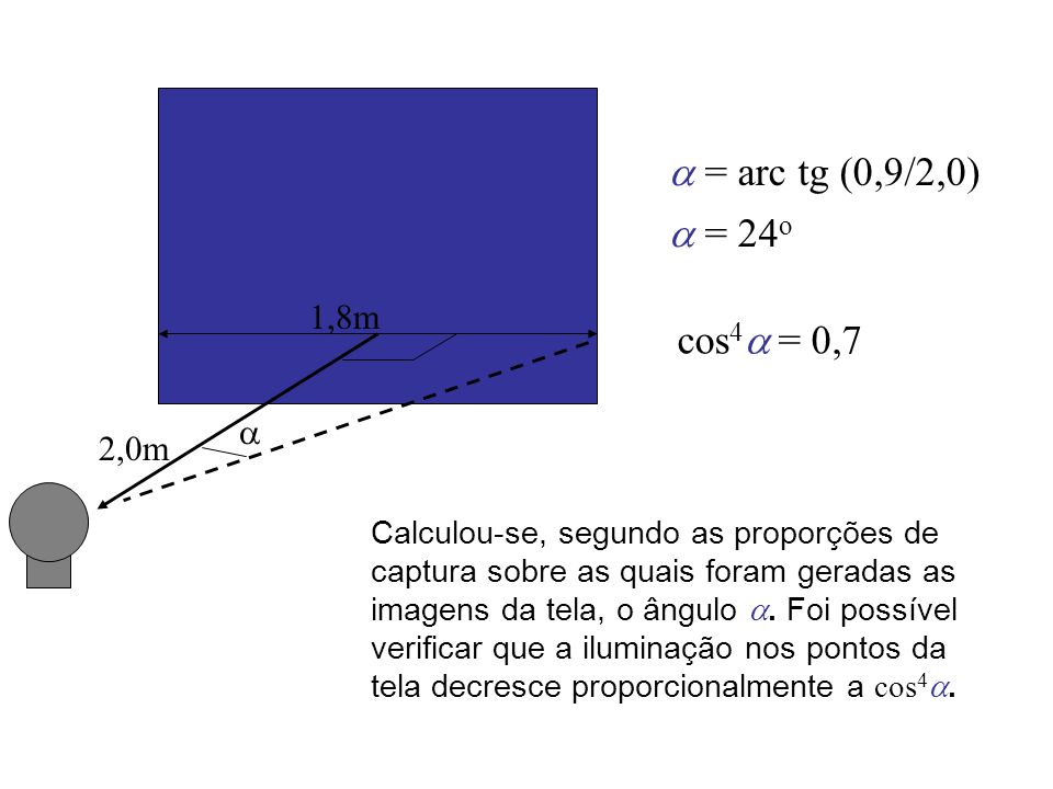  = arc tg (0,9/2,0)  = 24o cos4 = 0,7 1,8m  2,0m