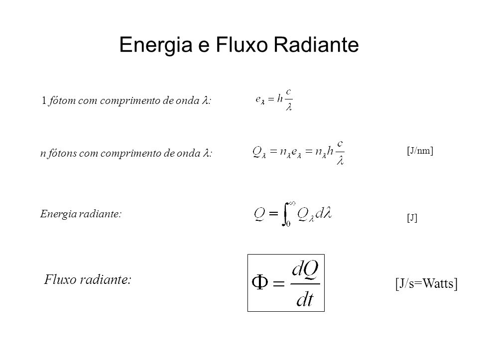 Energia e Fluxo Radiante