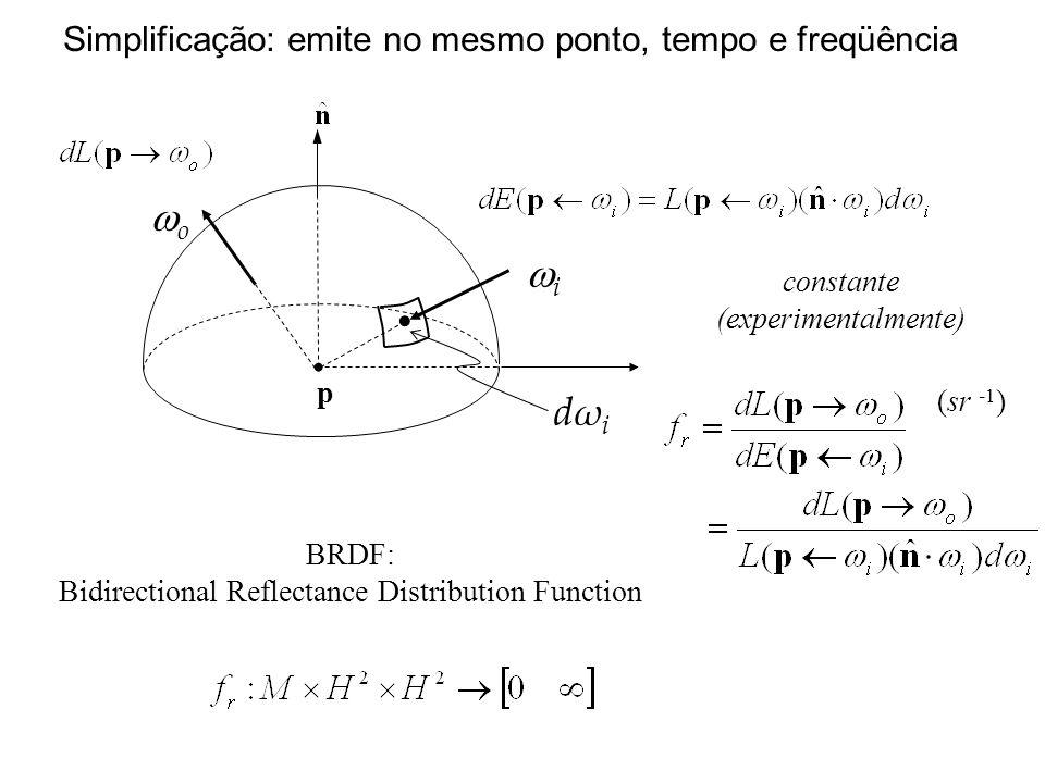 Simplificação: emite no mesmo ponto, tempo e freqüência