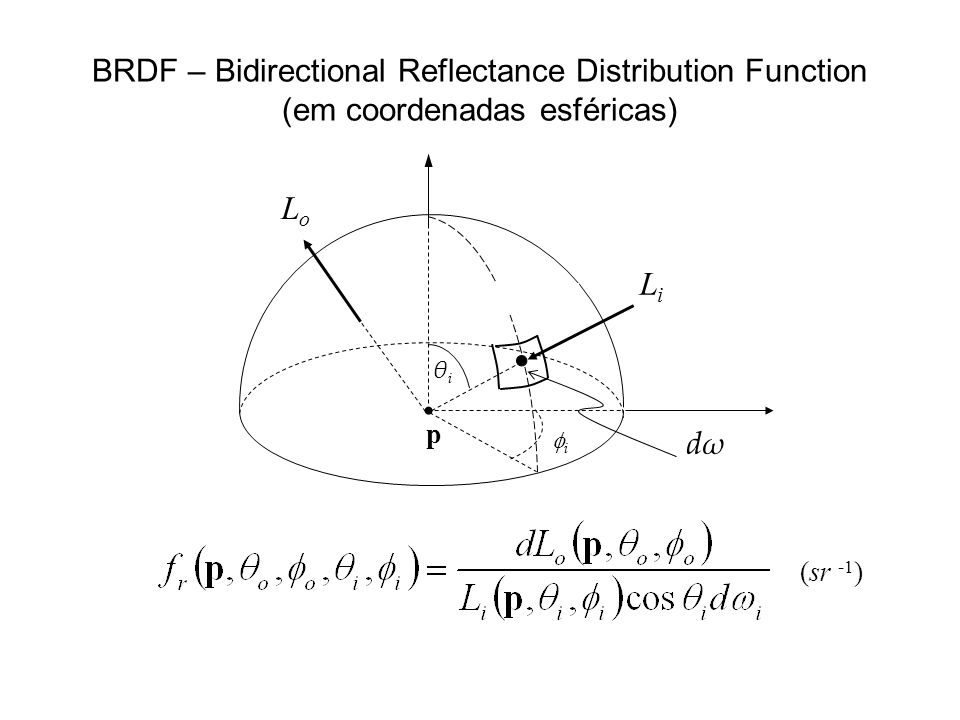 BRDF – Bidirectional Reflectance Distribution Function (em coordenadas esféricas)
