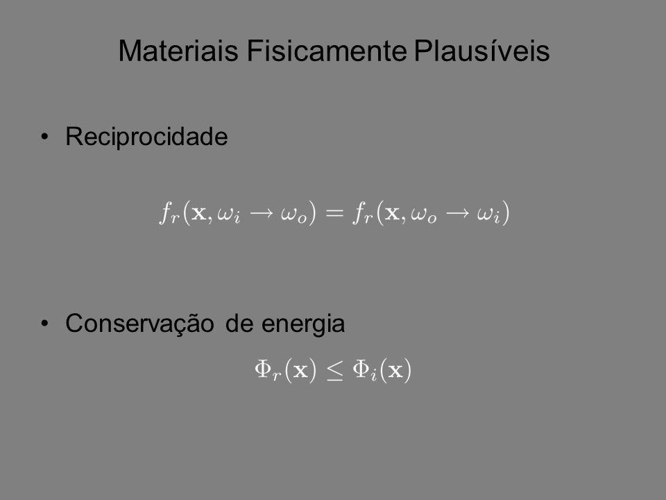 Materiais Fisicamente Plausíveis