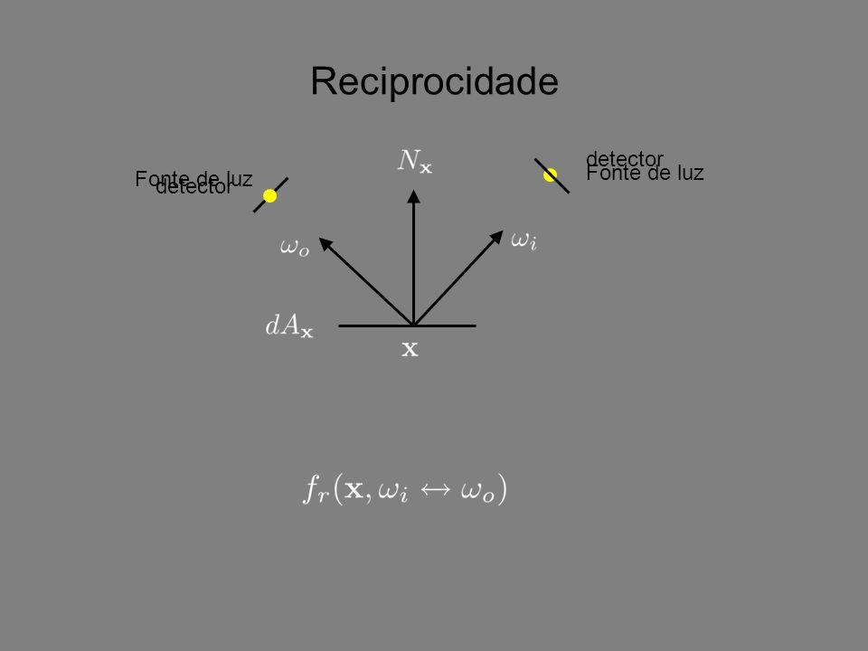 Reciprocidade detector Fonte de luz Fonte de luz detector