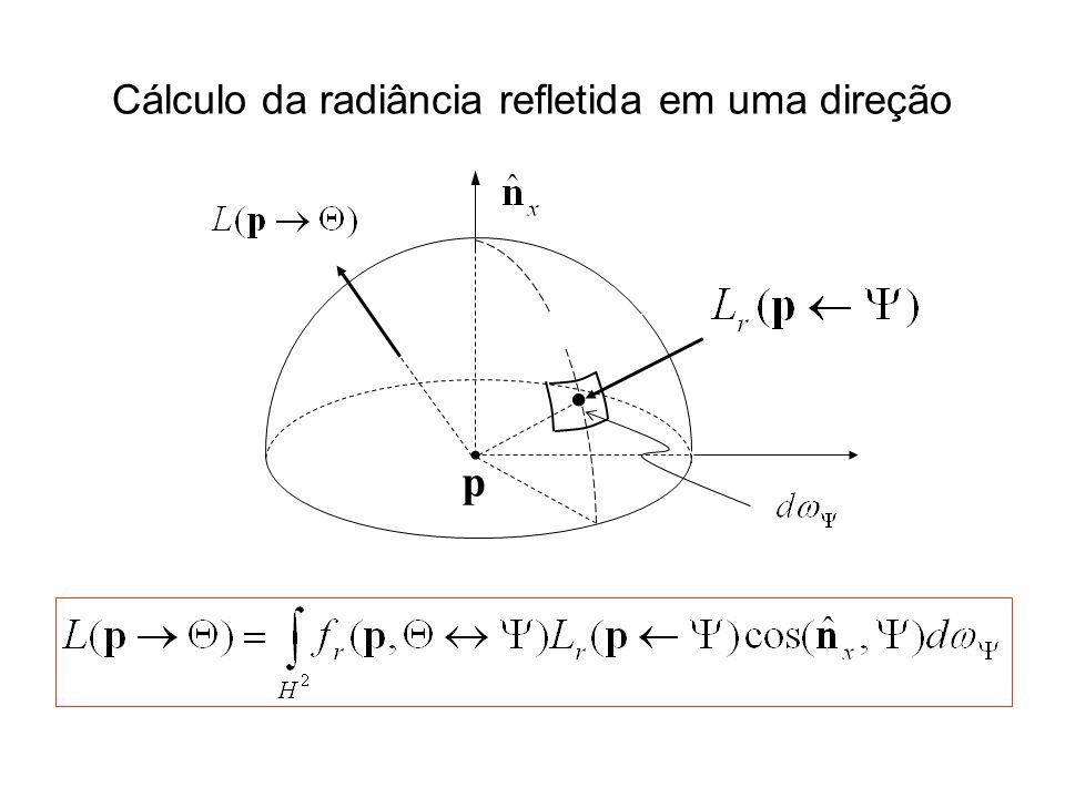 Cálculo da radiância refletida em uma direção