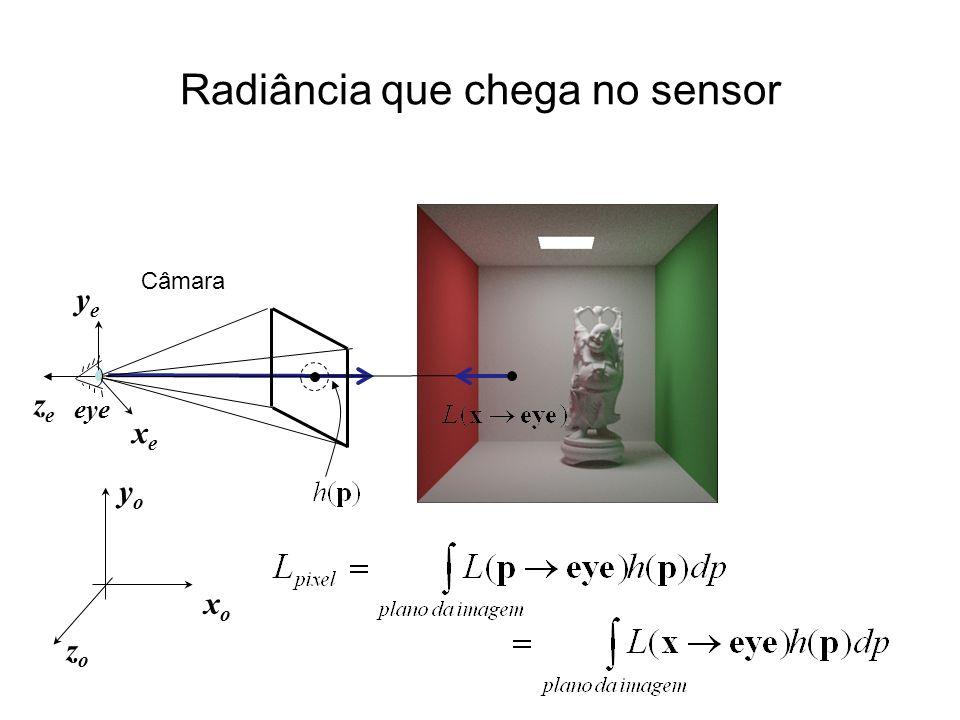 Radiância que chega no sensor