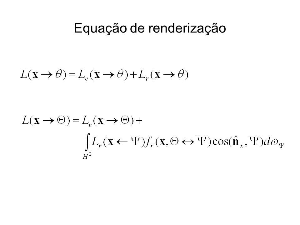 Equação de renderização