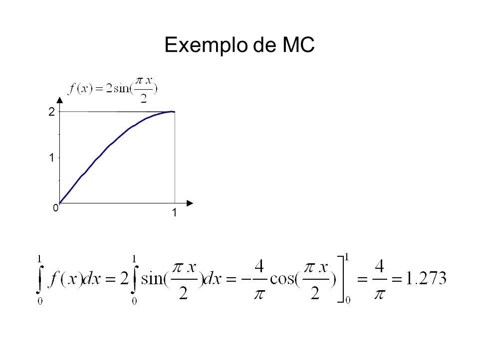 Exemplo de MC 2 1 1