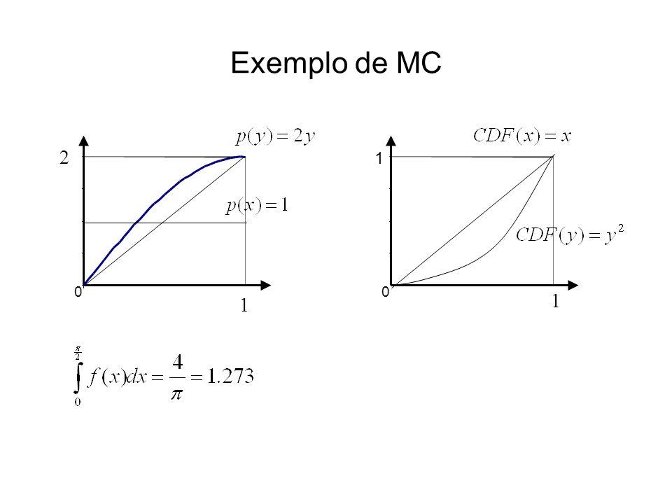 Exemplo de MC 2 1 1 1
