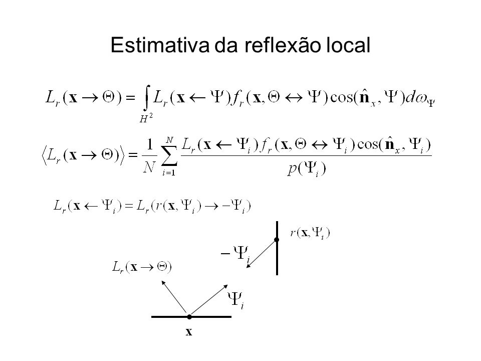 Estimativa da reflexão local
