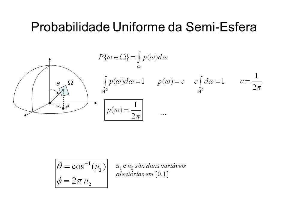 Probabilidade Uniforme da Semi-Esfera