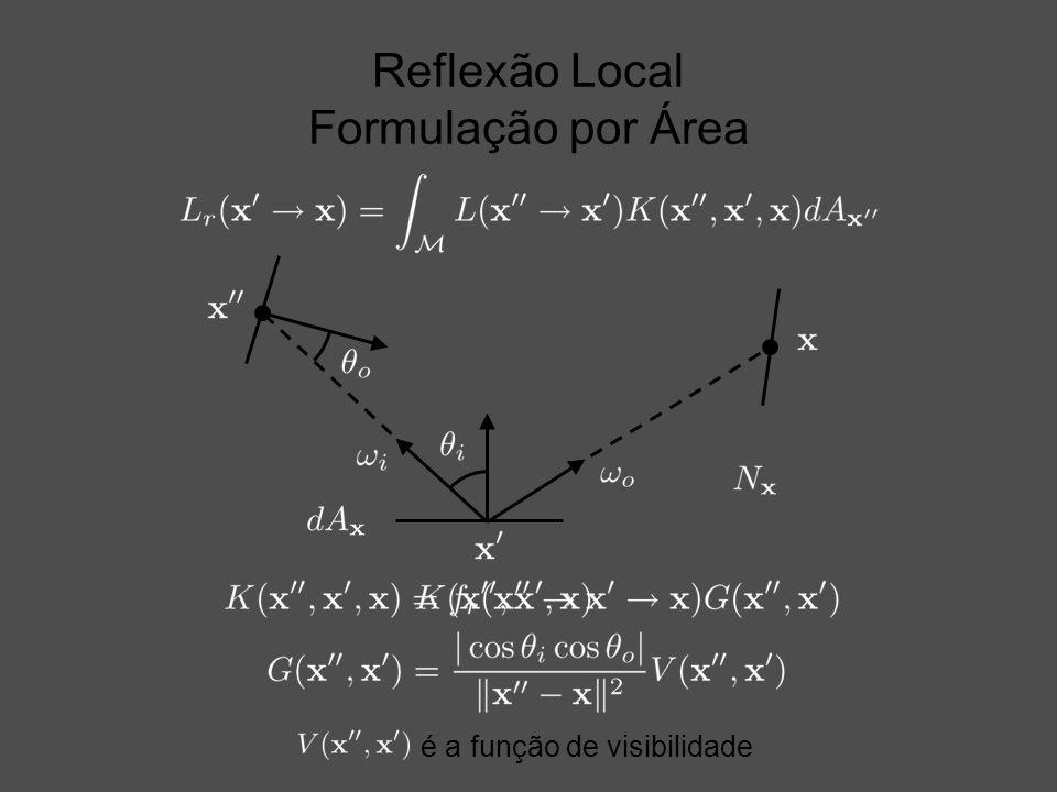 Reflexão Local Formulação por Área