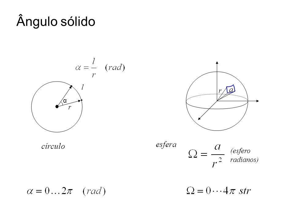 Ângulo sólido esfera a r l α r círculo (esfero radianos)