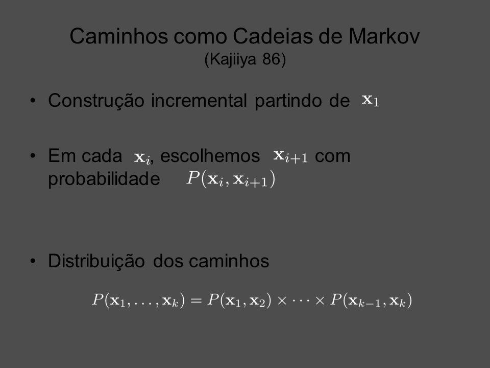 Caminhos como Cadeias de Markov (Kajiiya 86)