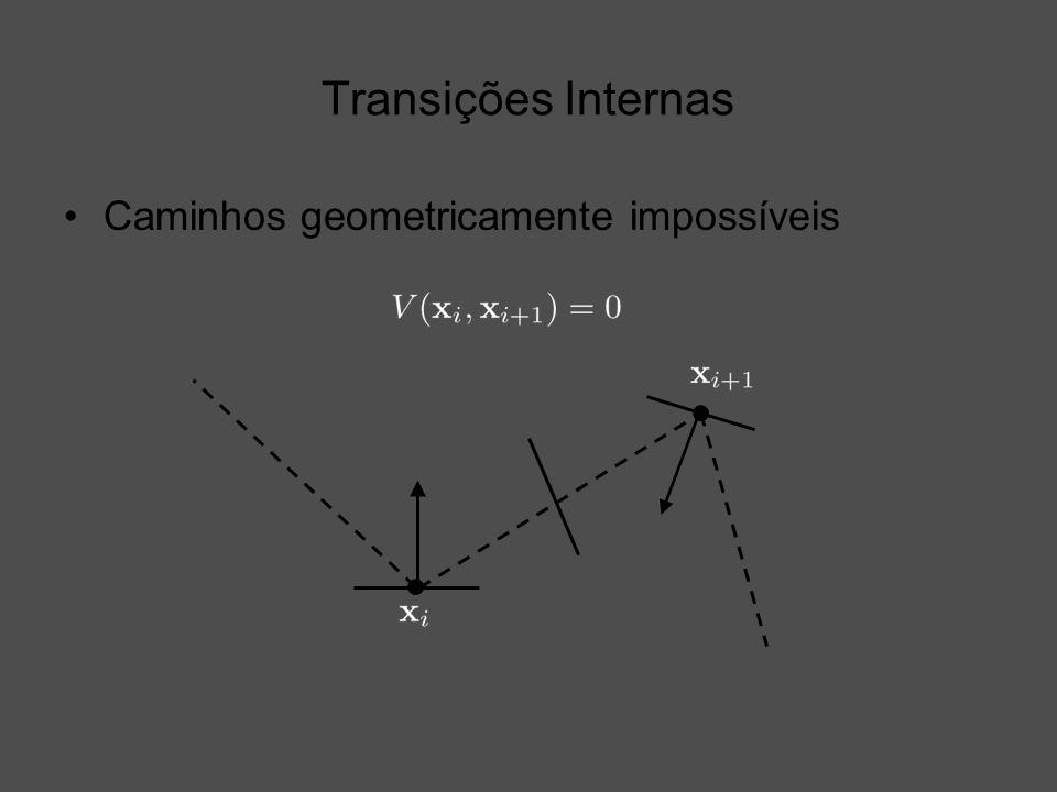 Transições Internas Caminhos geometricamente impossíveis