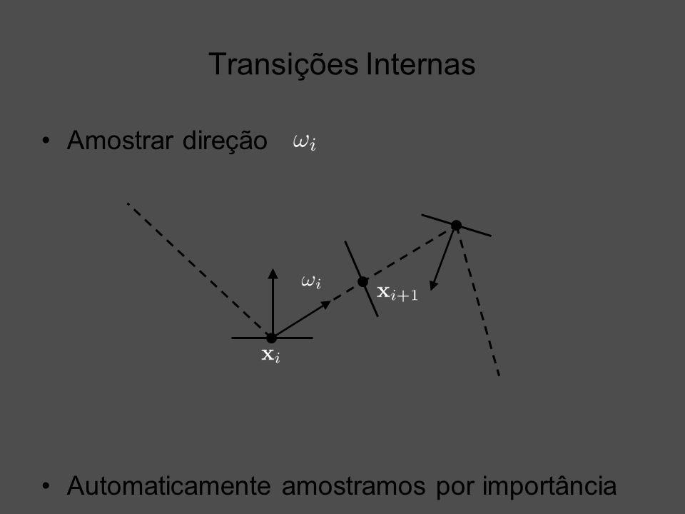 Transições Internas Amostrar direção