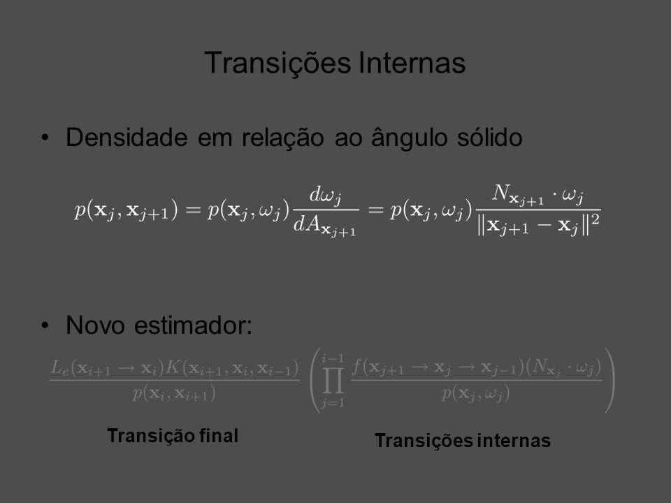 Transições Internas Densidade em relação ao ângulo sólido