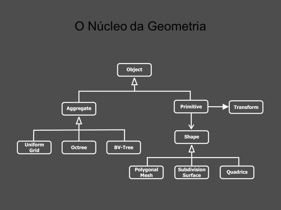 O Núcleo da Geometria