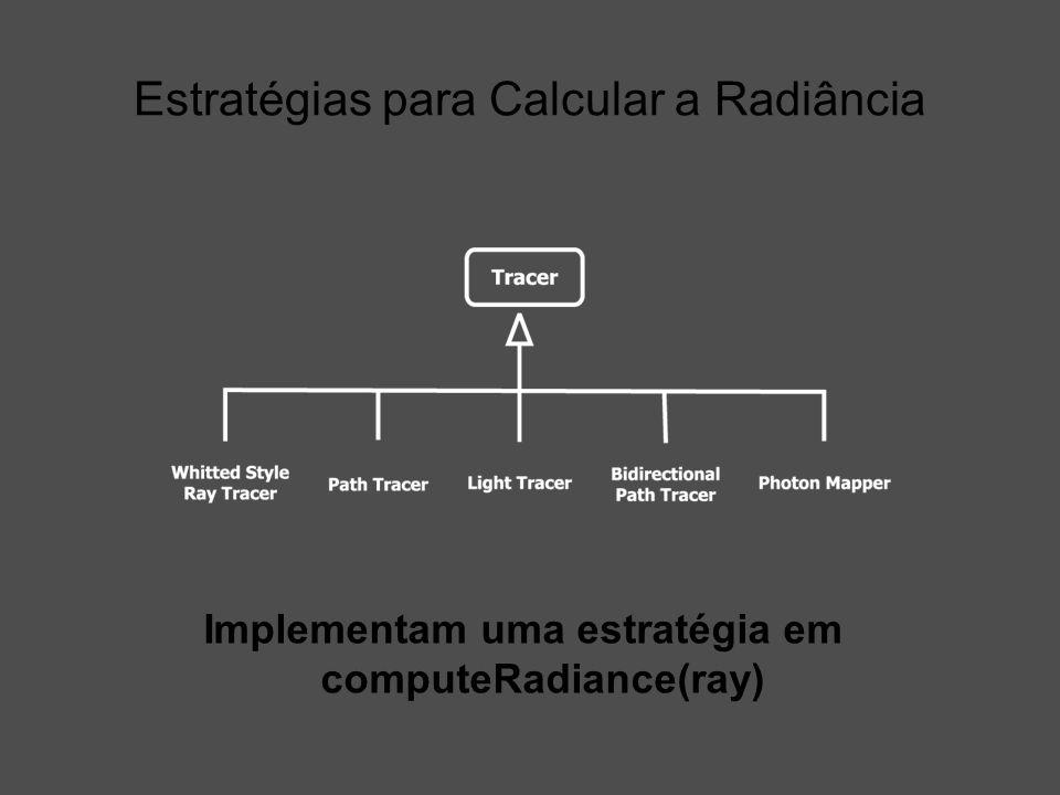 Estratégias para Calcular a Radiância