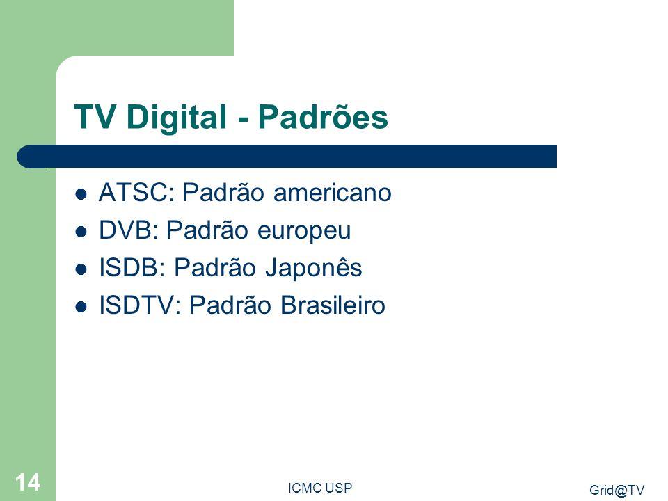 TV Digital - Padrões ATSC: Padrão americano DVB: Padrão europeu