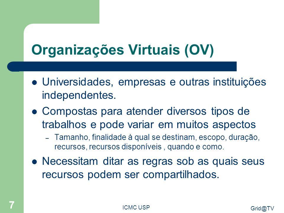 Organizações Virtuais (OV)