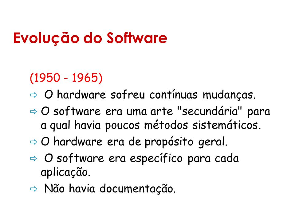 Evolução do Software (1950 - 1965)