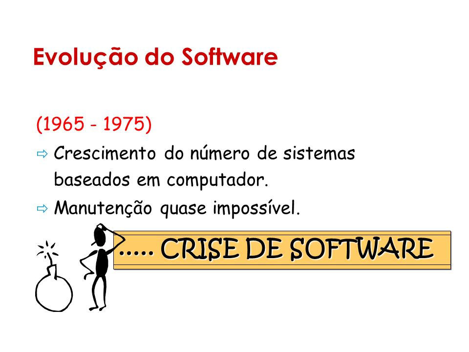 Evolução do Software ..... CRISE DE SOFTWARE (1965 - 1975)