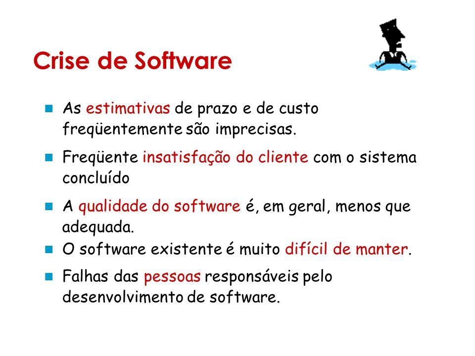 Crise de Software As estimativas de prazo e de custo freqüentemente são imprecisas. Freqüente insatisfação do cliente com o sistema concluído.