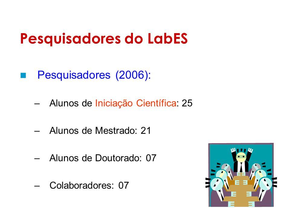 Pesquisadores do LabES