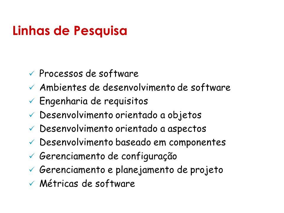 Linhas de Pesquisa Processos de software