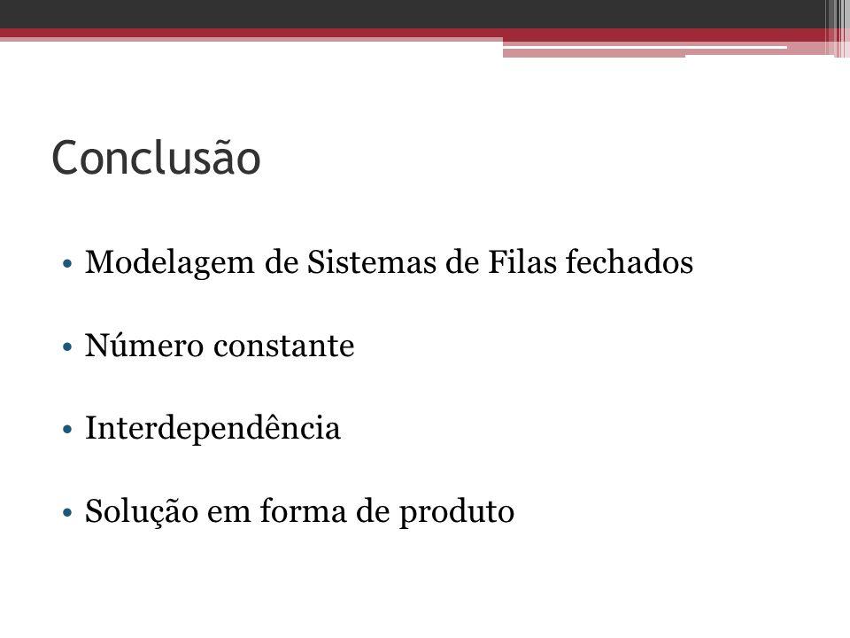 Conclusão Modelagem de Sistemas de Filas fechados Número constante