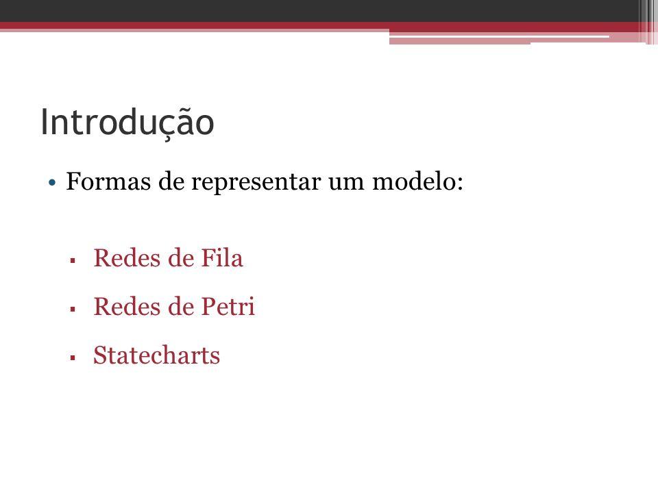 Introdução Formas de representar um modelo: Redes de Fila