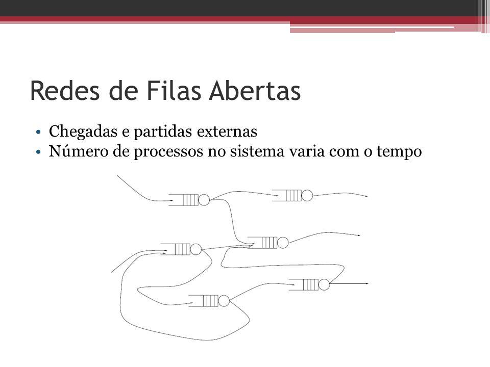 Redes de Filas Abertas Chegadas e partidas externas
